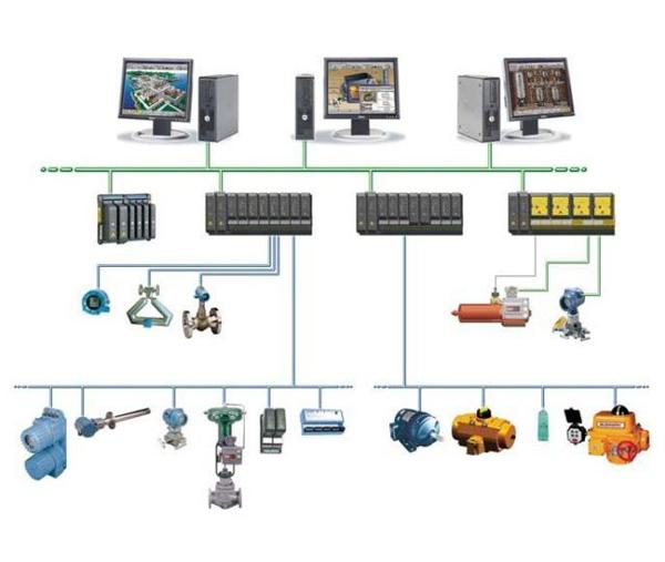 化工自动化控制系统