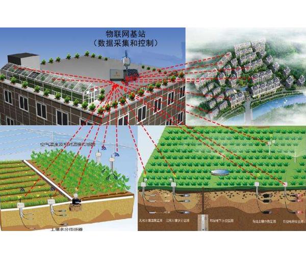 农业自动化控制系统