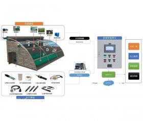 远程自动化控制系统