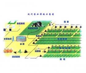 自动化控制系统公司